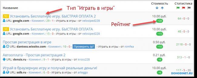 sortirovka-zadanij-po-tipu-i-rejtingu.png