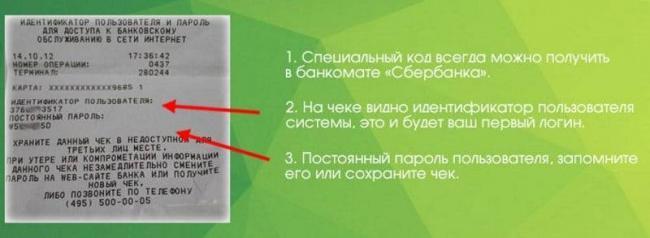 login-v-sberbank-onlajn-chto-jeto-4.jpg