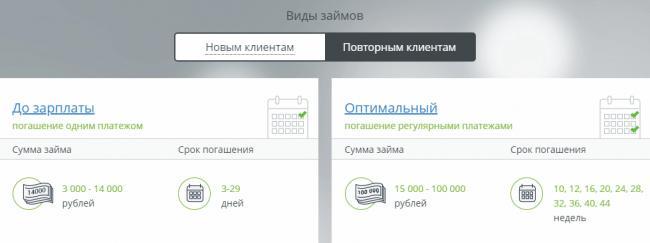 migcredit-vidy-zaimov.png
