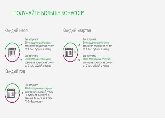 bashneft_lichnyj_kabinet8.jpg