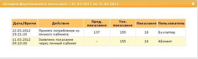 sistema-gorod-vhod-v-lichnyj-kabinet-15.jpg