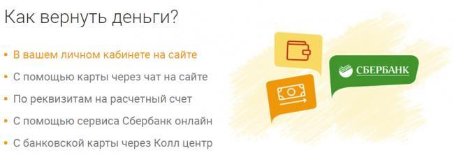 metrokredit-kak-oplatit-zaim.png