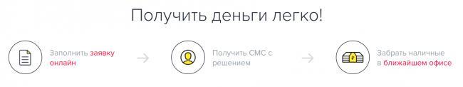 zaim-centrofinance.png