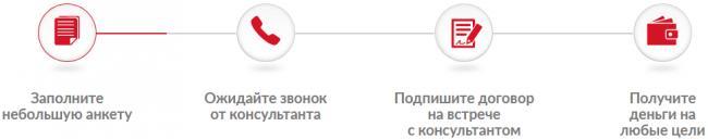 Vzyat-zajm-v-Profi-Kredit.png