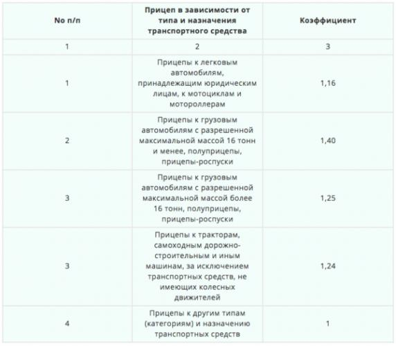 Snimok-ekrana-2018-10-11-v-18.27.55-600x524.png