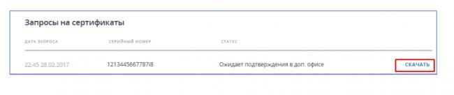 obrabotka-sertifikata-elektronnoy-podpisi.png