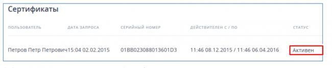 status-sertifikata.png