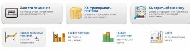 knopki-upravleniya-litsevym-schetom.png