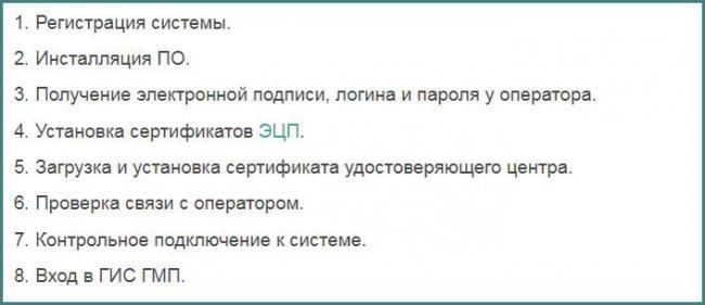 vxod-v-sistemu-oficialnogo-sajta-gis-gmp-lichnyj-kabinet-3.jpg