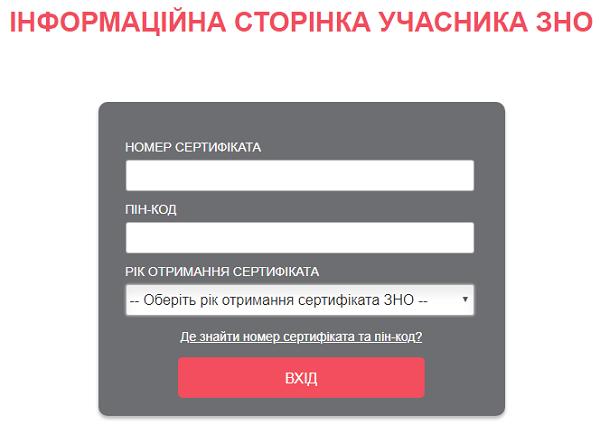xinformacijna-storinka-uchasnyka-zno.png.pagespeed.ic.TVEE8iSyDZ.png
