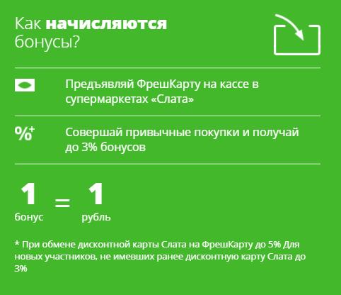 kak-nachislyayutsya-bonusy.png