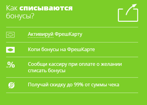 kak-spisyvayutsya-bonusy.png