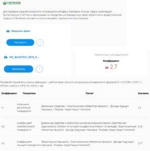 Kreditosposobnost-organizatsii-298x300.jpg