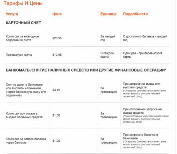 payoneer-tarify-1024x890.png