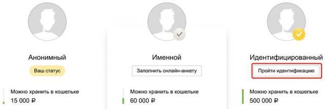 6-proyti-identifikaciyu.jpg