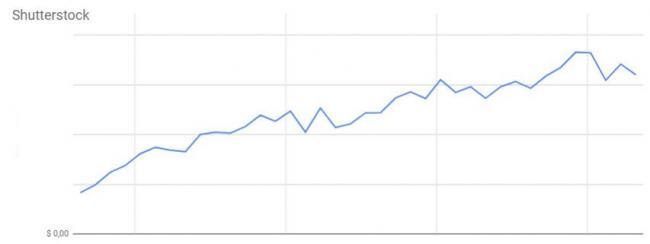 shutterstock_earnings.jpg
