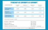 transfer-iz-sheremetyevo-157x100.png
