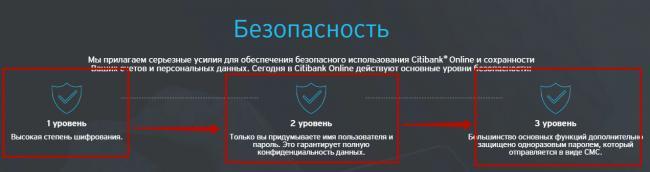 8-sitibank-bank-onlayn-lichnyy-kabinet.png