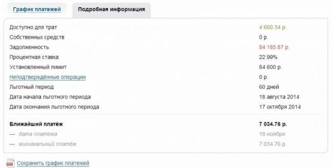 1532539663_informaciya_po_kreditnoy_karte.jpg