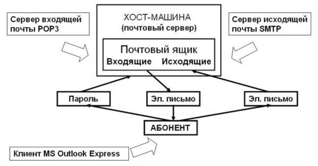 email-3.jpg