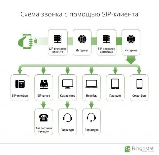 sip-scheme02.jpg