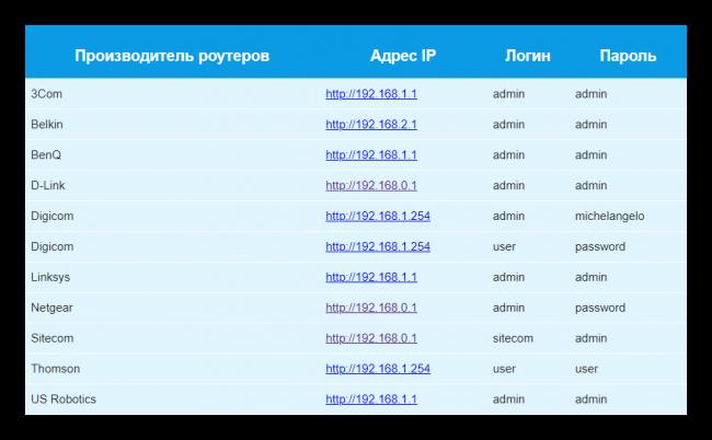 rostelecom_password_router_02.png