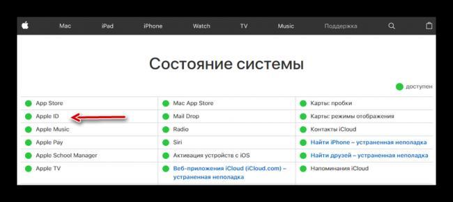 Proverka-serverov-kompanii-Apple.png