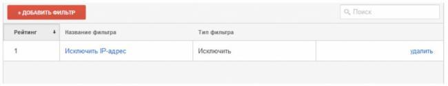 Фильтр ip адресов