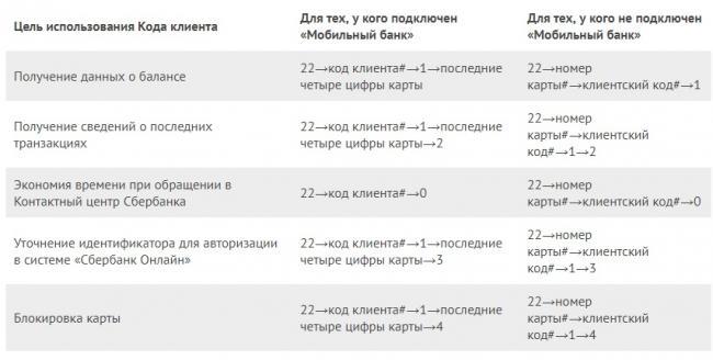 3-Komandyi-Sber.jpg