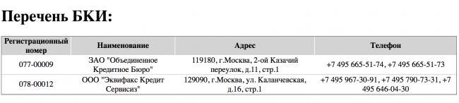 uznat-kreditnuyu-istoriyu-besplatno-cherez-gosuslugi-7.png
