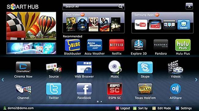 Vidzhety-dlya-Smart-TV.jpg